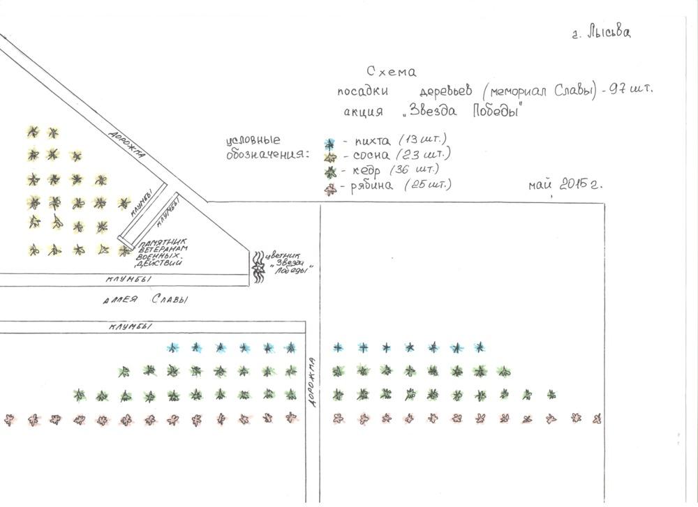 Схема посадки